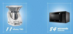 Latteria Soresina concorso vinci Bimby TM5 e forno a microonde Samsung
