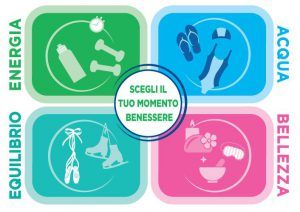 Voucher Wellink per trattamenti bellezza premio certo Chilly